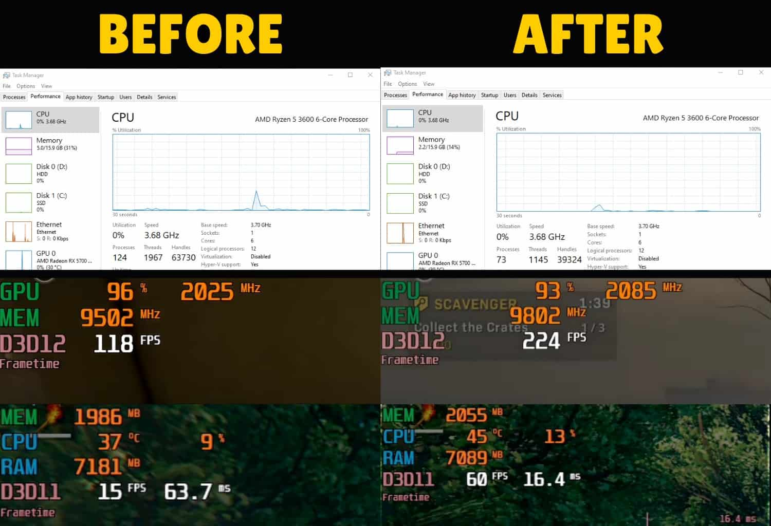 Results of PC Optimization Service from SlothyTech