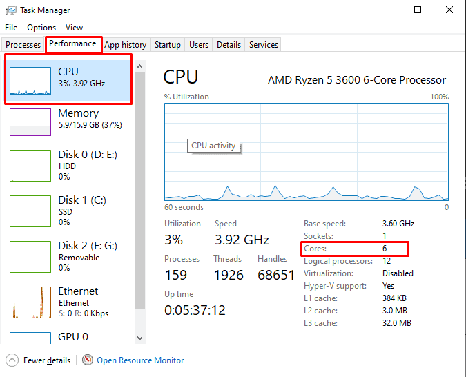 How to check how many cores your CPU has