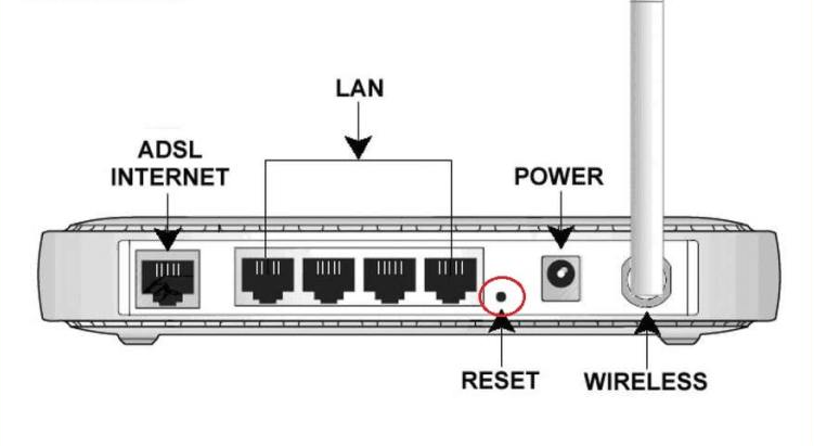 How to reset your router to bypass HWID BAN