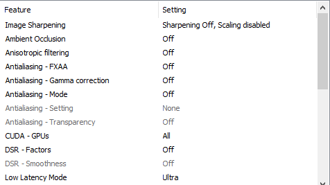 Best NVidia control panel settings for Windows 11.(1)