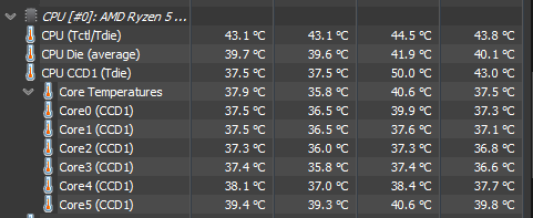 How to check CPU temperatures in Windows 11.