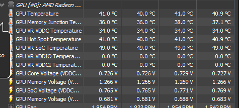 How to check GPU temperatures in Windows 11.